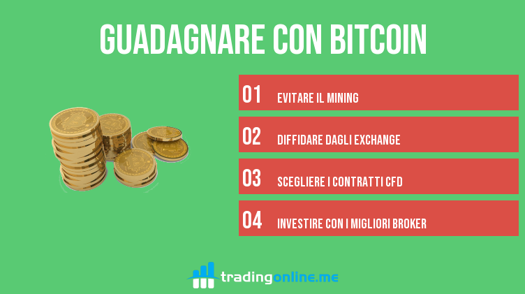 come fare soldi con i bitcoin su Internet)