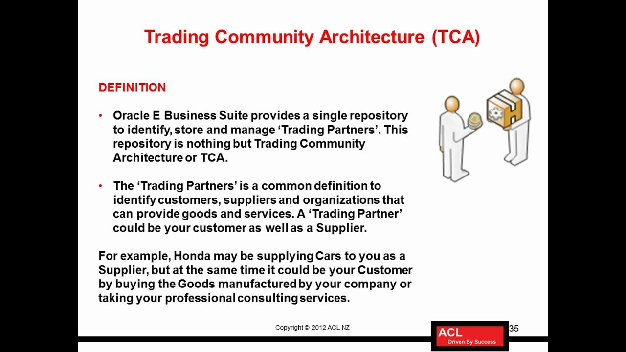 oracle trading