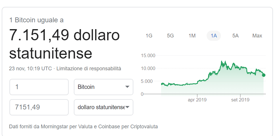 come investire in bitcoin per conversione bitcoin