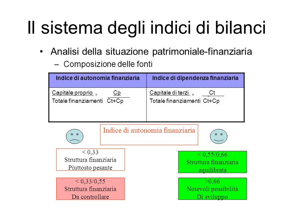 Grado di autonomia finanziaria - Cloud Finance
