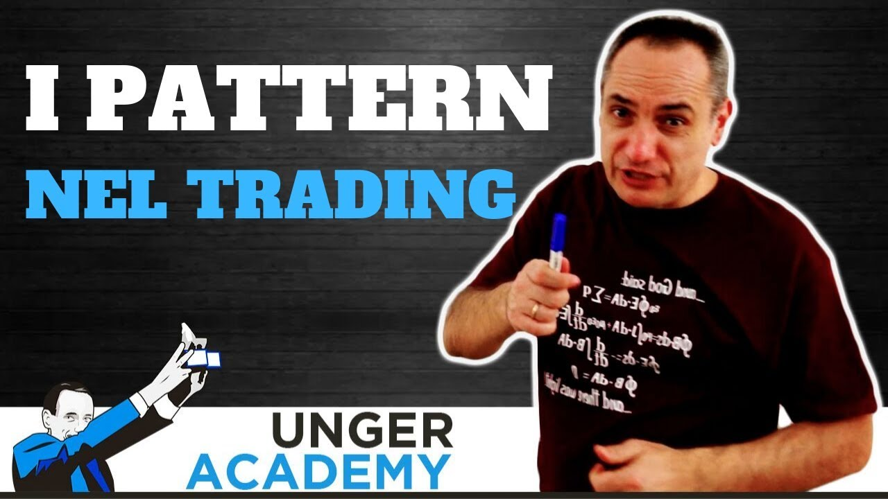 pattern nel trading