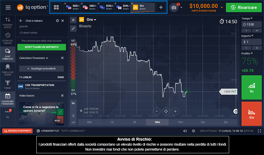 strategie di trading per volumi in opzioni binarie)